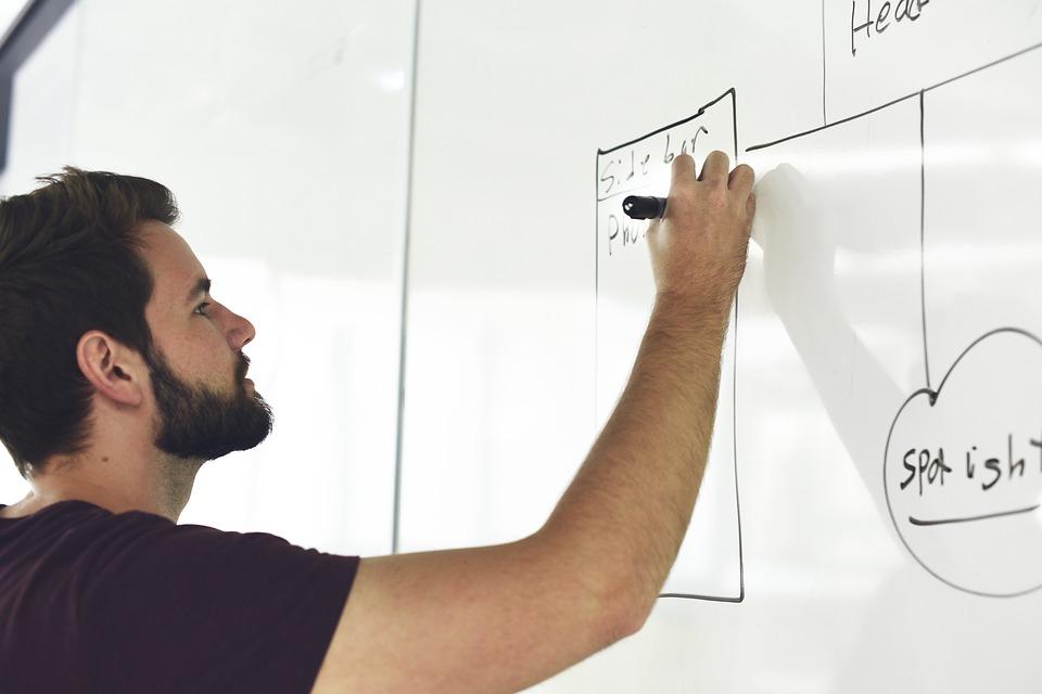 Kako postati uspješan lider u poslovnom svijetu uz nekoliko jednostavnih trikova biti lider tima posao biznis suradnja finjak portal postavljanje ciljeva