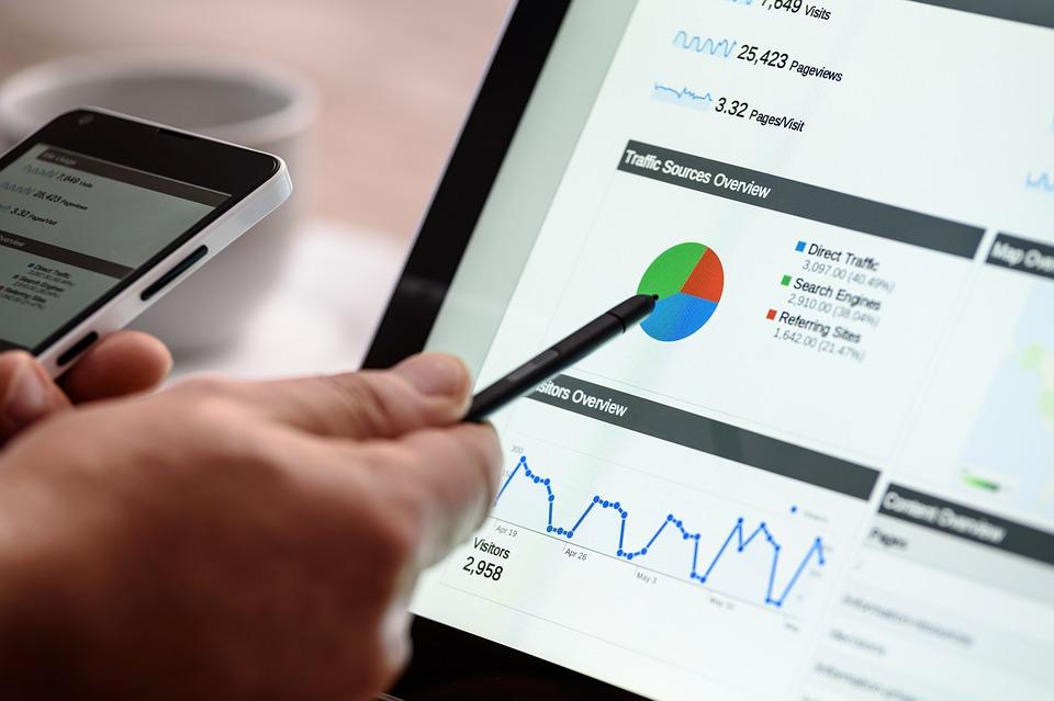 Kako digitalno oglašavanje može značajno povećati prodaju?